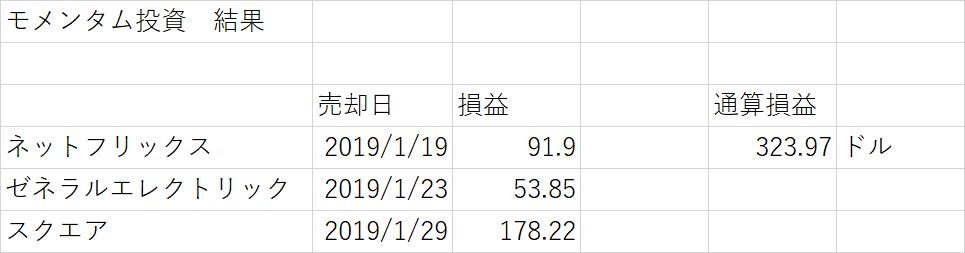 f:id:jibun2030:20190203212158p:plain