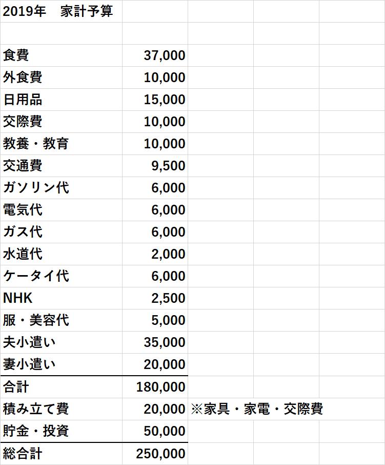 f:id:jibun2030:20190208020832p:plain