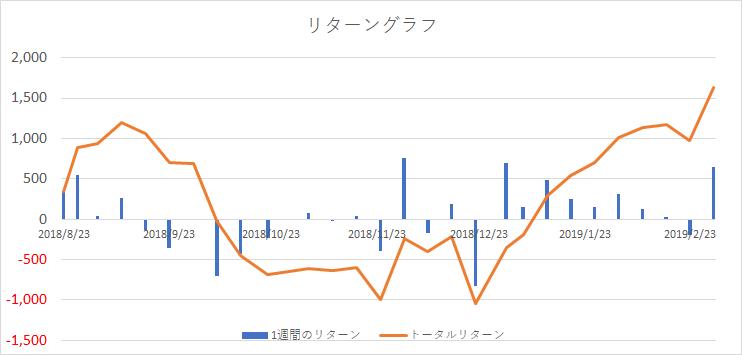 f:id:jibun2030:20190303152322p:plain