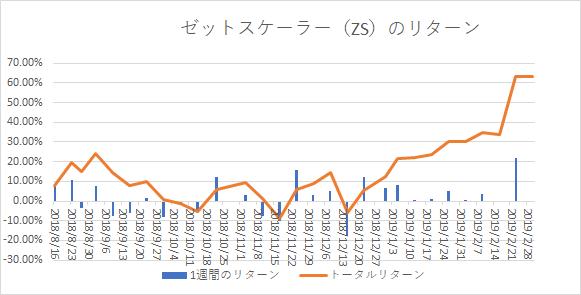 f:id:jibun2030:20190303174640p:plain