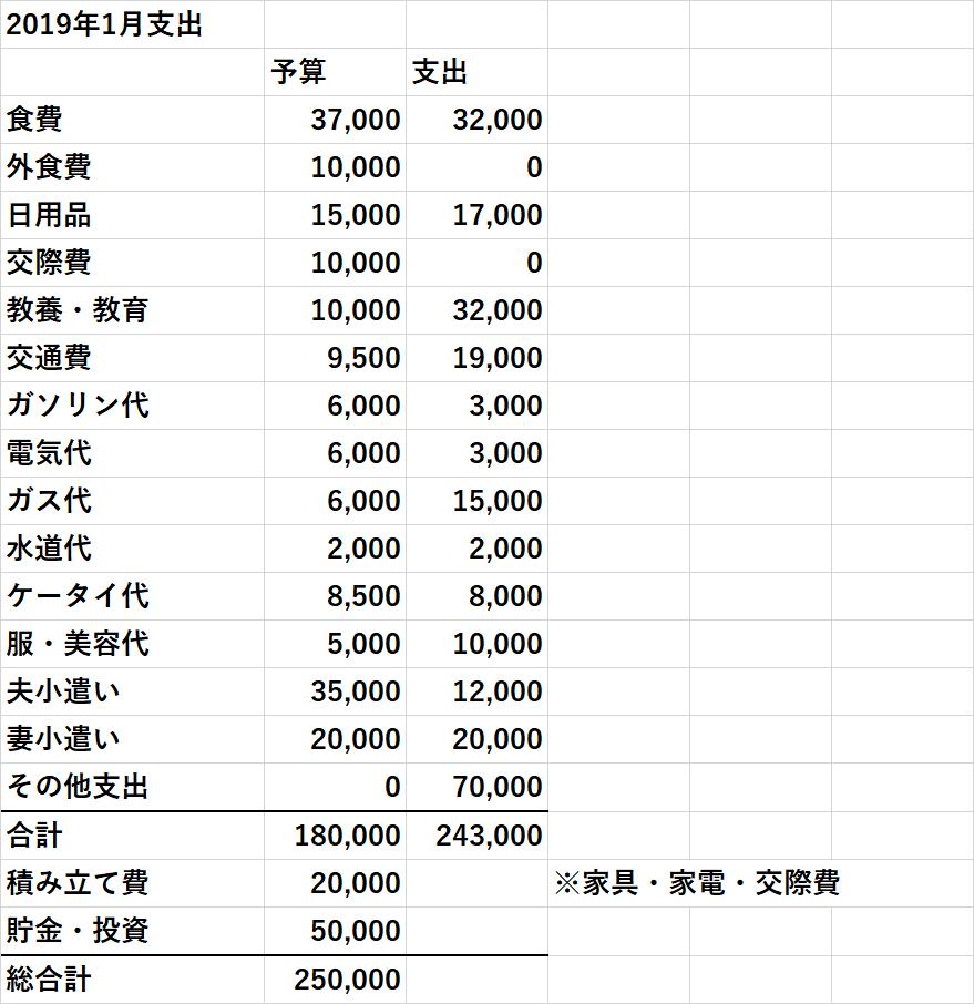 f:id:jibun2030:20190306143041p:plain