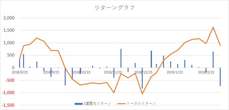 f:id:jibun2030:20190311234411p:plain