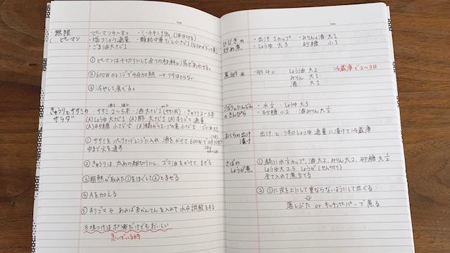 f:id:jibun_iyashi:20210829190216j:plain