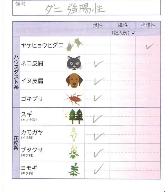 f:id:jibunmatome:20210902112732j:plain
