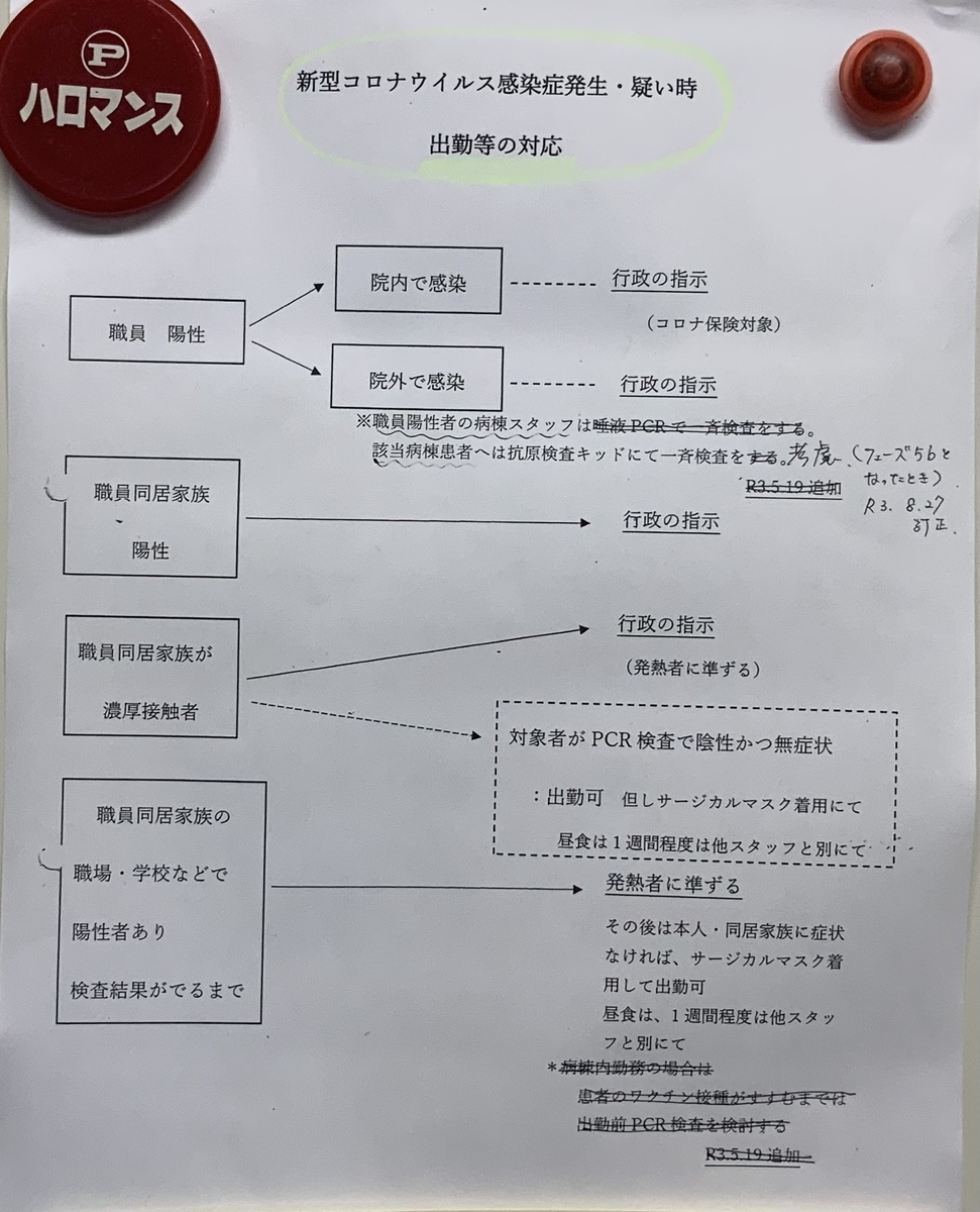 f:id:jibux:20210914004412j:plain