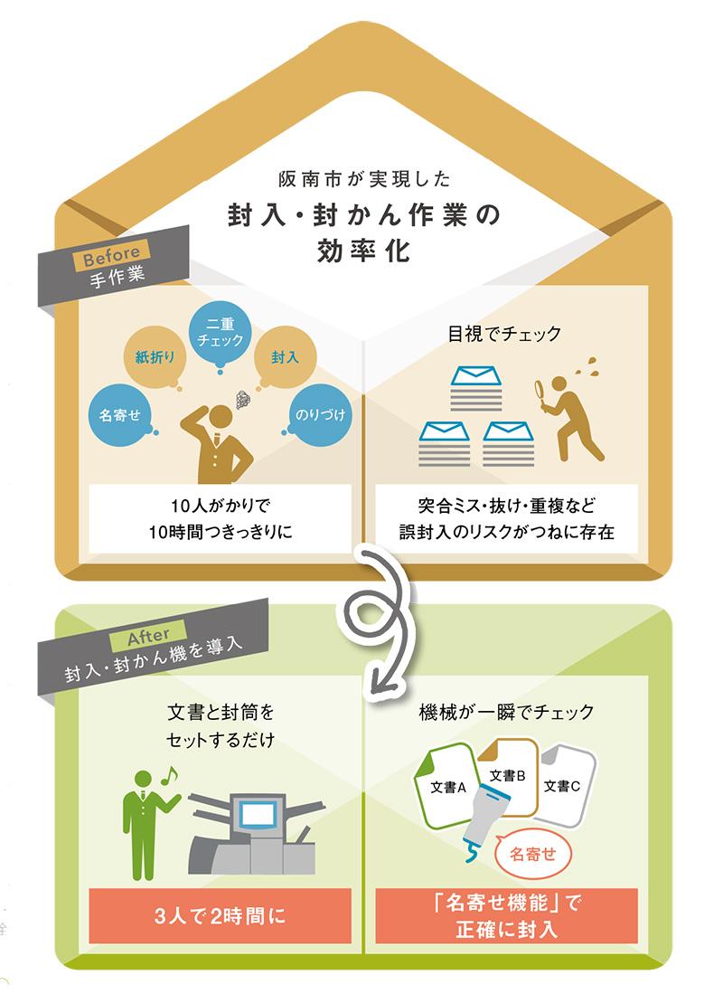 f:id:jichitaitsushin:20210517185758j:plain