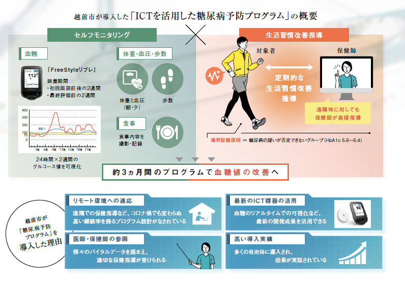 f:id:jichitaitsushin:20210518171420j:plain