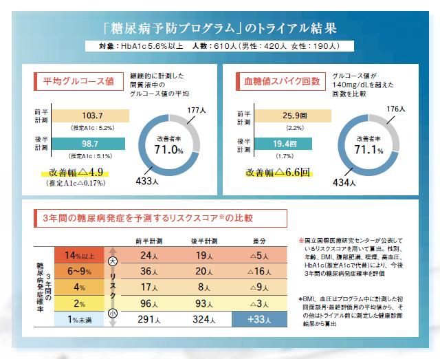 f:id:jichitaitsushin:20210518171424j:plain