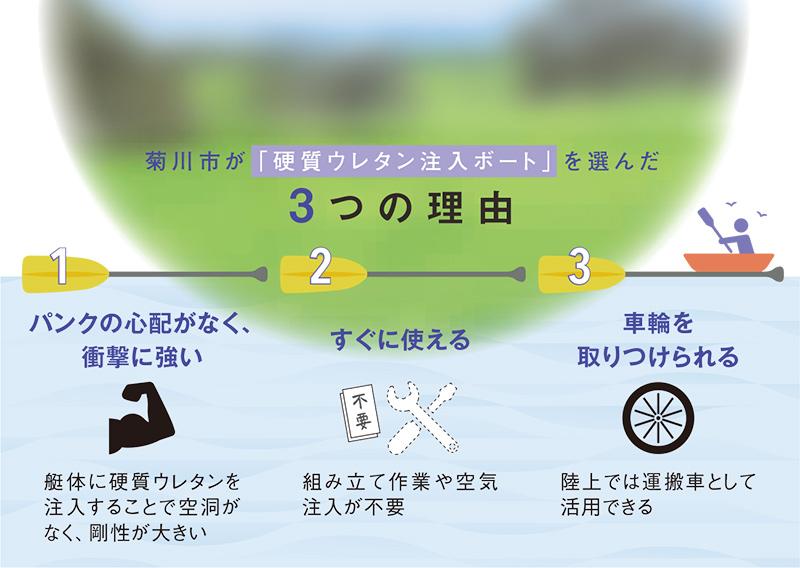 f:id:jichitaitsushin:20210519180836j:plain