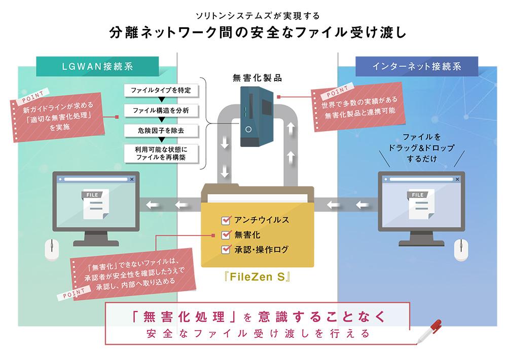 f:id:jichitaitsushin:20210520095143j:plain