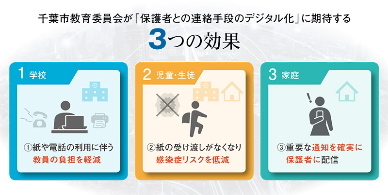 f:id:jichitaitsushin:20210520113310j:plain