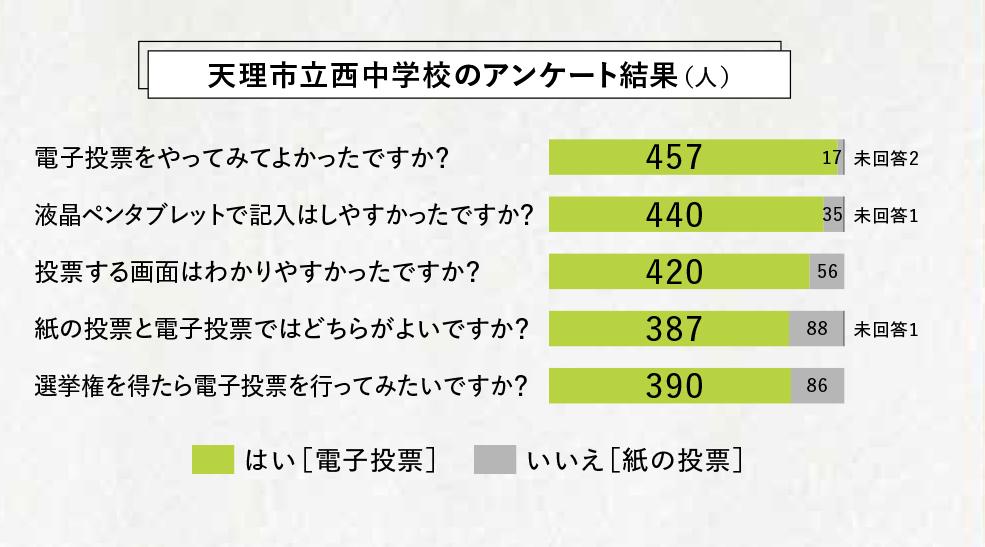 f:id:jichitaitsushin:20210520185439j:plain