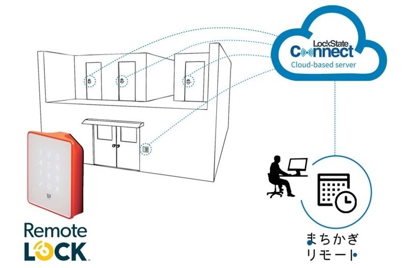 兵庫県芦屋市との 「ICTを活用した持続可能な公共施設の管理に関する基本協定」の締結について