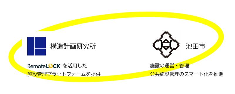 大阪府池田市 「非対面型の施設のICT管理」に向けクラウドサービスで施設管理を開始