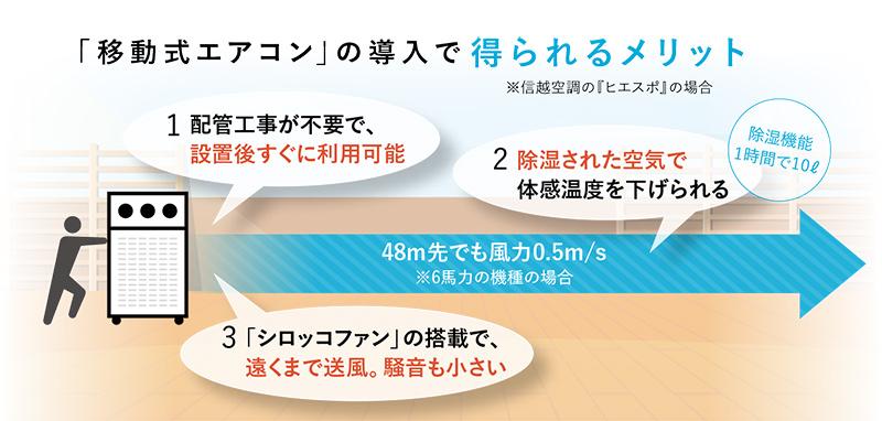 f:id:jichitaitsushin:20210520202747j:plain