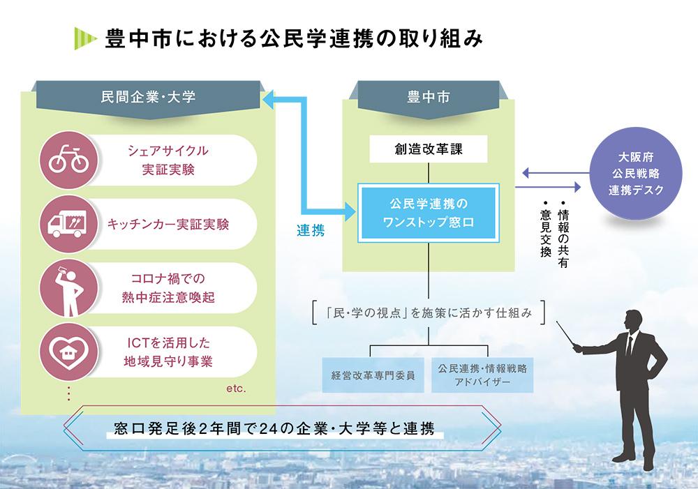 f:id:jichitaitsushin:20210521104331j:plain