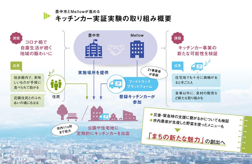 f:id:jichitaitsushin:20210521111001j:plain