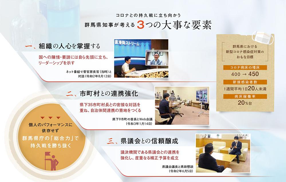 f:id:jichitaitsushin:20210521135108j:plain