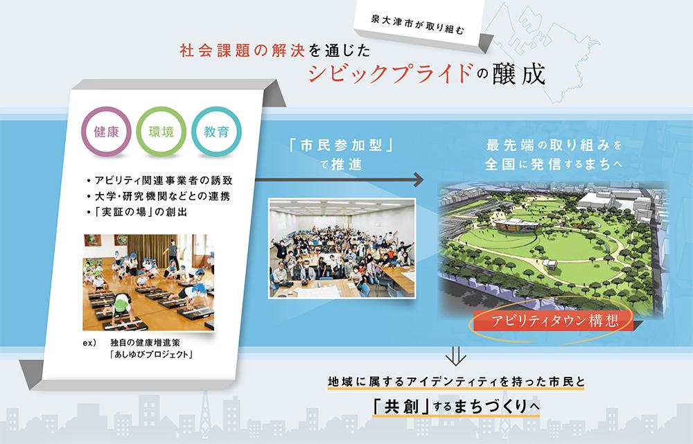 f:id:jichitaitsushin:20210521150829j:plain