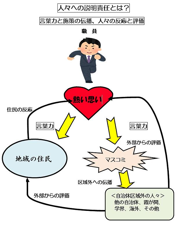 (図は山梨理事作成)