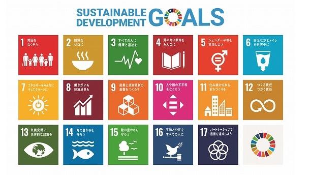 SDGsのアイコン(国連広報センターのウェブサイトより)
