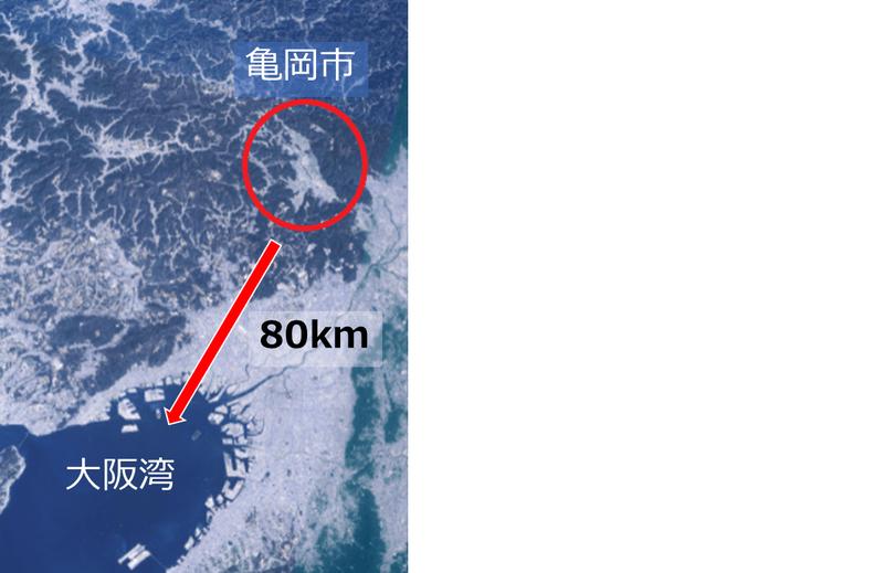 亀岡市と大阪湾の地理(地図写真は国土地理院ウェブサイトより)