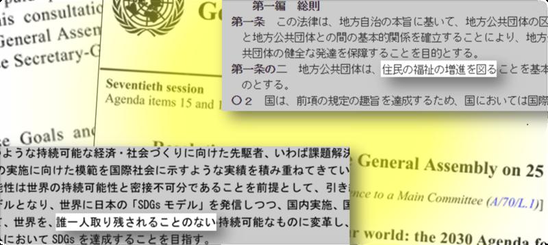 地方自治法(右上)とSDGs推進本部のSDGs実施指針(左下)。背景はSDGsの国連合意文書「我々の世界を変革する:持続可能な開発のための2030アジェンダ」
