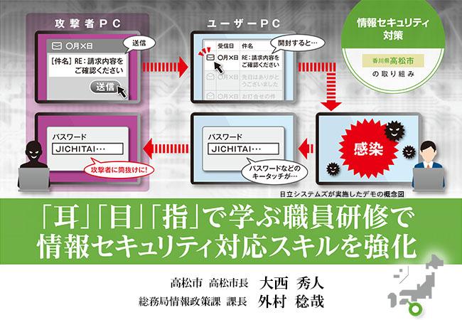【高松市】職員研修で情報セキュリティを強化(情報セキュリティ対策の事例)