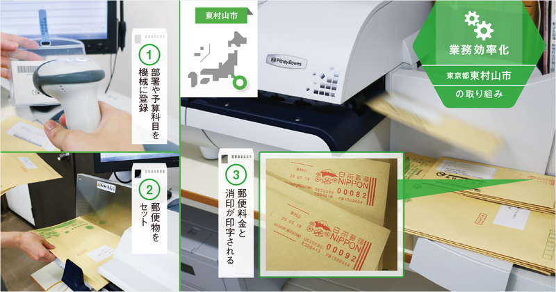 郵便物の集計作業を自動化し、誤処理の発生リスクを低減できた