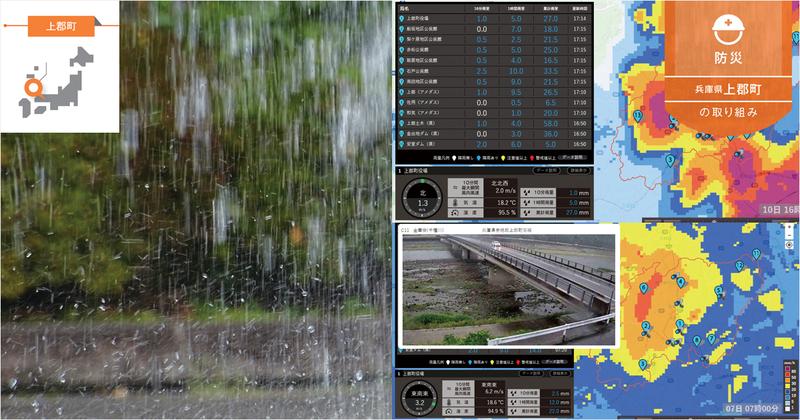 台風や雨などの気象情報をリアルタイムに一元表示し、起こりうる水害にすばやく備える【兵庫県上郡町の取組事例】