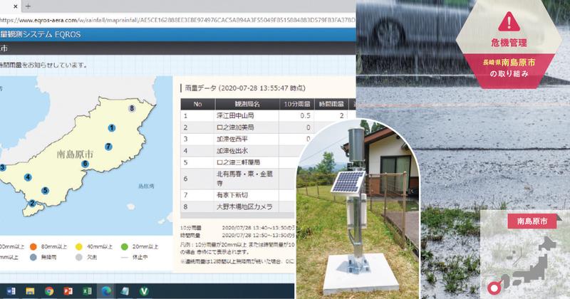 局地的豪雨の対策に必要なのは、エリアごとのリアルタイムな雨量把握
