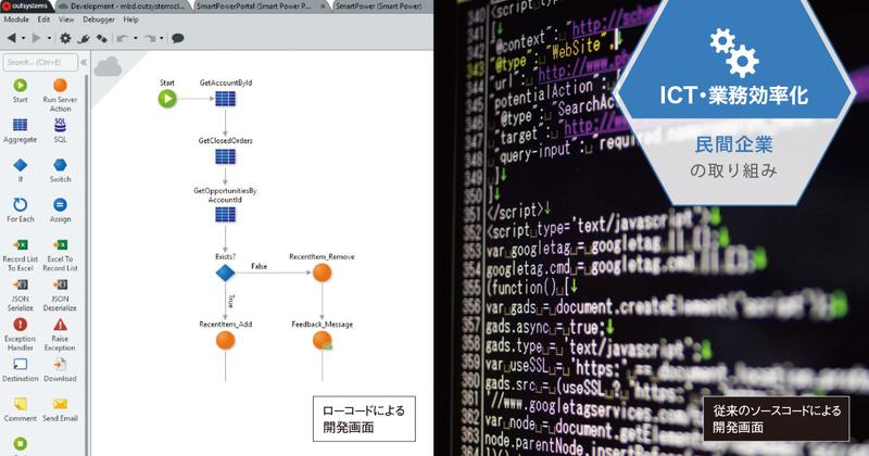いま注目の「ローコード開発」で、住民ニーズに応えるスピーディなDXを