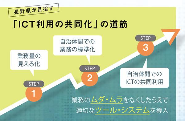f:id:jichitaitsushin:20210609171056j:plain
