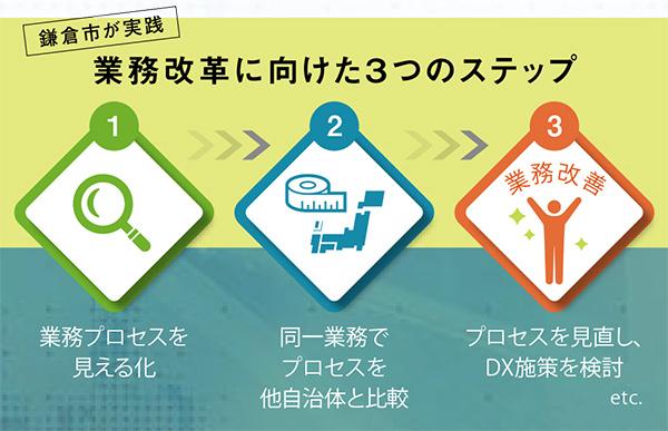 f:id:jichitaitsushin:20210609174212j:plain