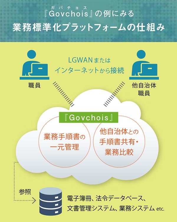 f:id:jichitaitsushin:20210609175951j:plain