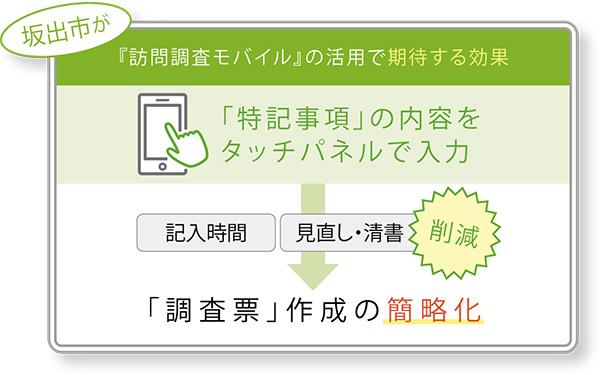 f:id:jichitaitsushin:20210609232254j:plain
