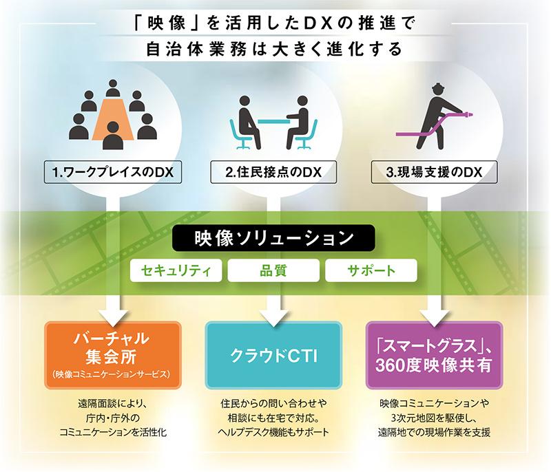 f:id:jichitaitsushin:20210610113632j:plain