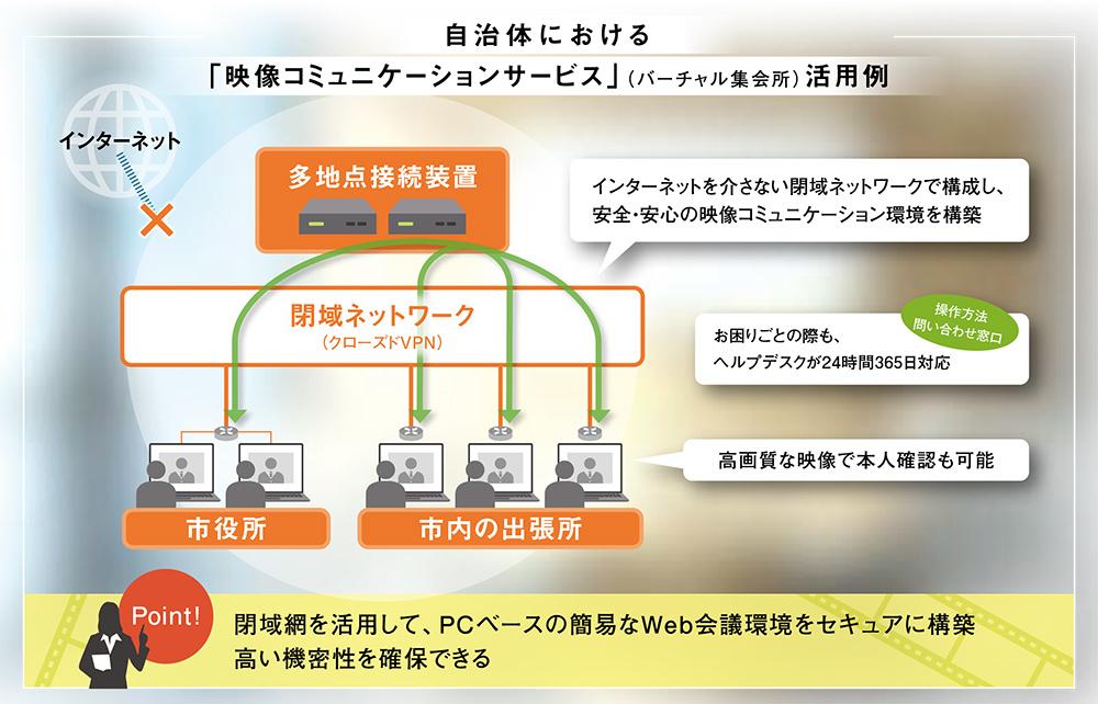 f:id:jichitaitsushin:20210610114035j:plain