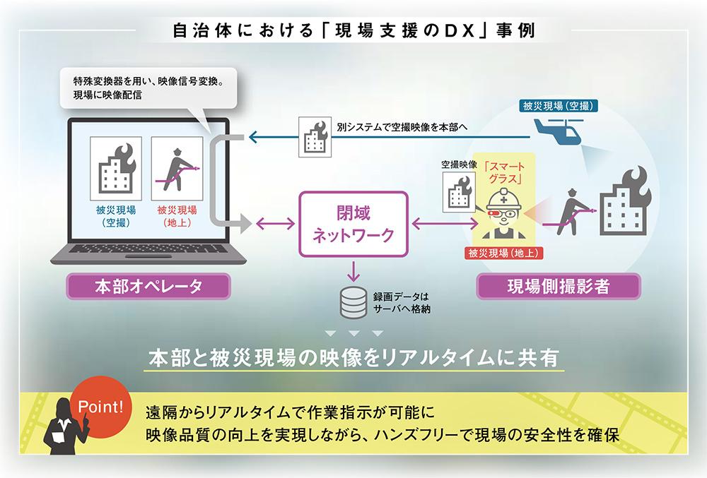f:id:jichitaitsushin:20210610114119j:plain