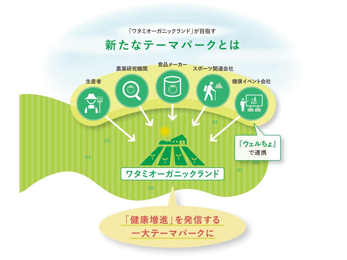 f:id:jichitaitsushin:20210610115233j:plain