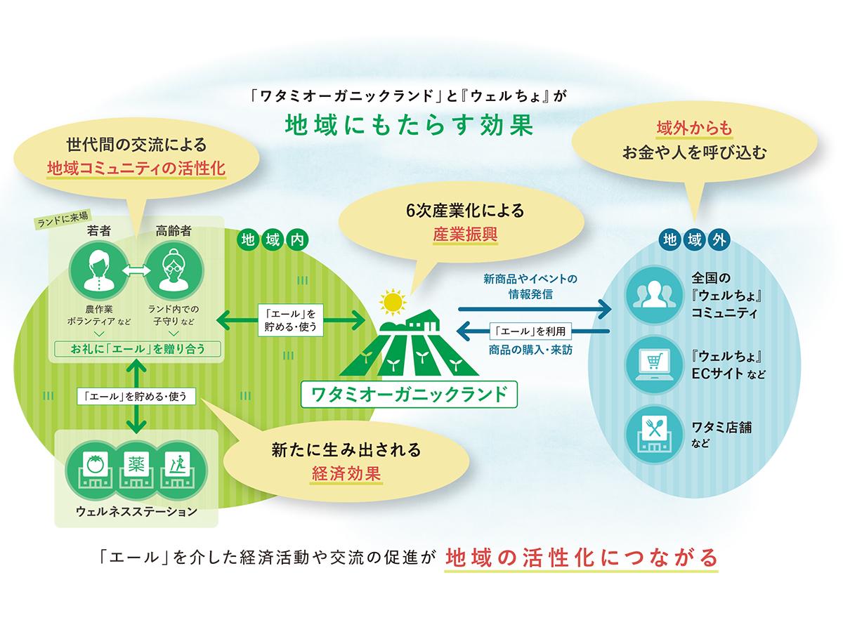 f:id:jichitaitsushin:20210610115237j:plain