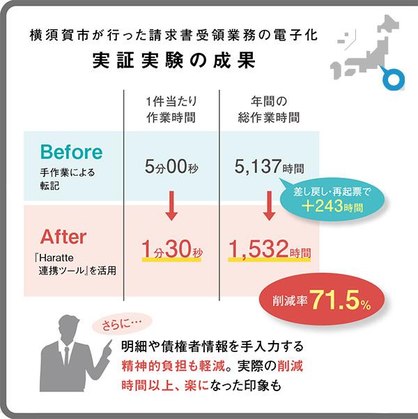 f:id:jichitaitsushin:20210610204808j:plain