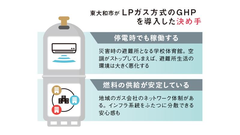 f:id:jichitaitsushin:20210611150926j:plain
