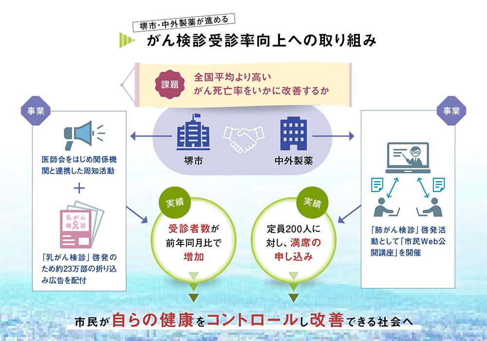 f:id:jichitaitsushin:20210611173754j:plain