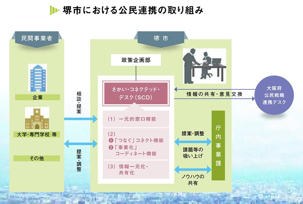 f:id:jichitaitsushin:20210611173827j:plain