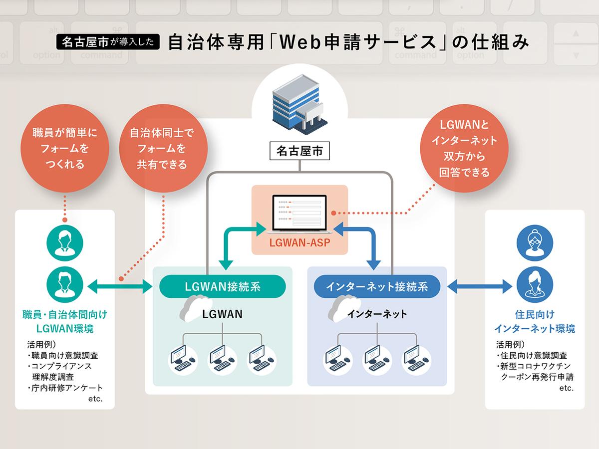 f:id:jichitaitsushin:20210720115252j:plain
