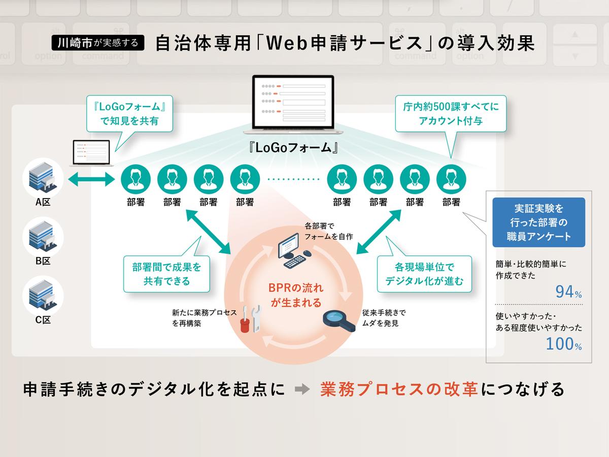 f:id:jichitaitsushin:20210720115340j:plain