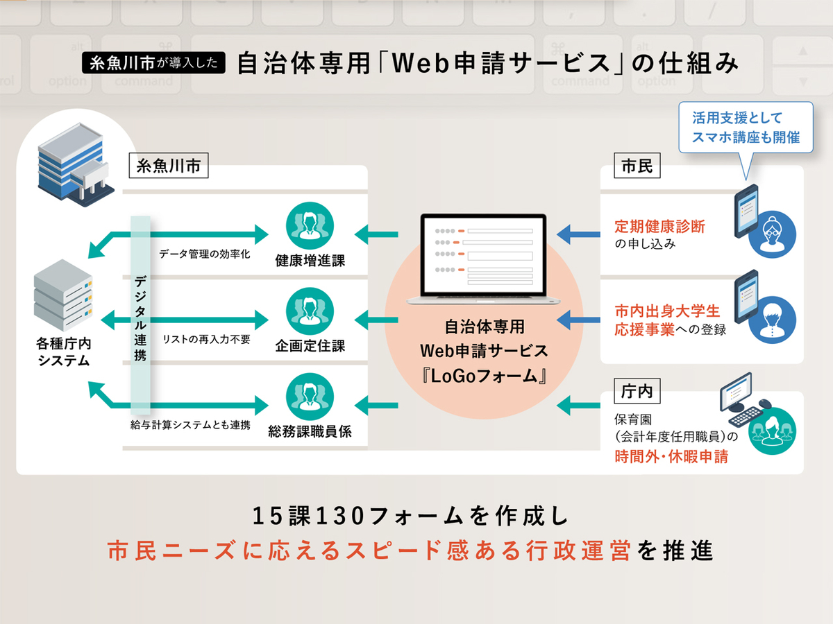 f:id:jichitaitsushin:20210720115348j:plain