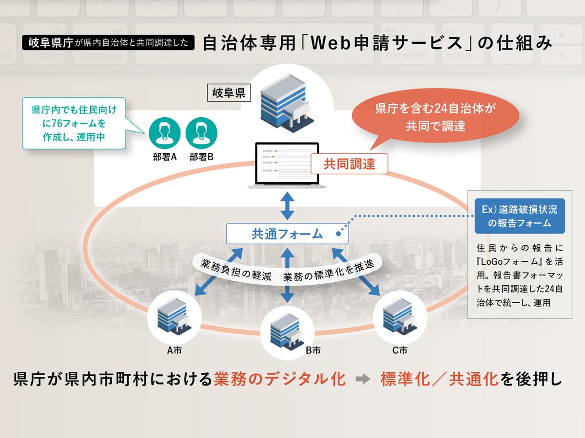 f:id:jichitaitsushin:20210720115724j:plain