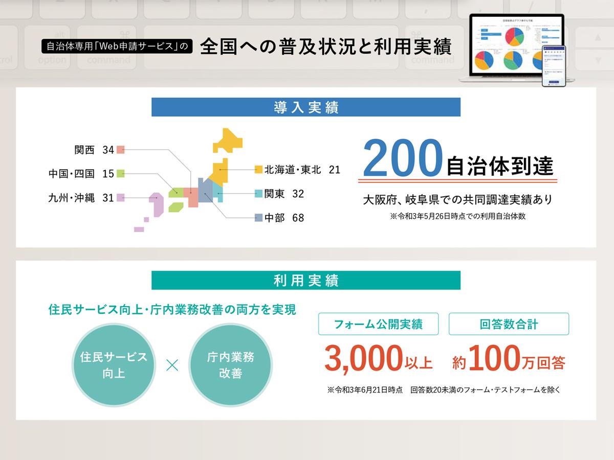 f:id:jichitaitsushin:20210720120023j:plain